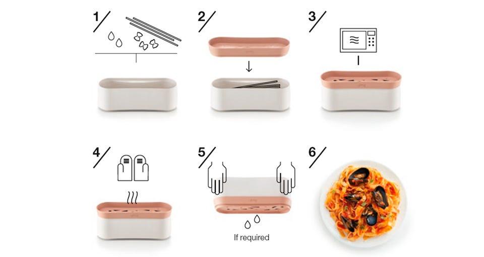 Quick Pasta Recipes Cooker